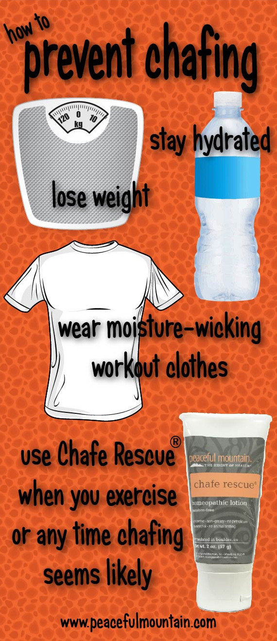 Chafing Prevention