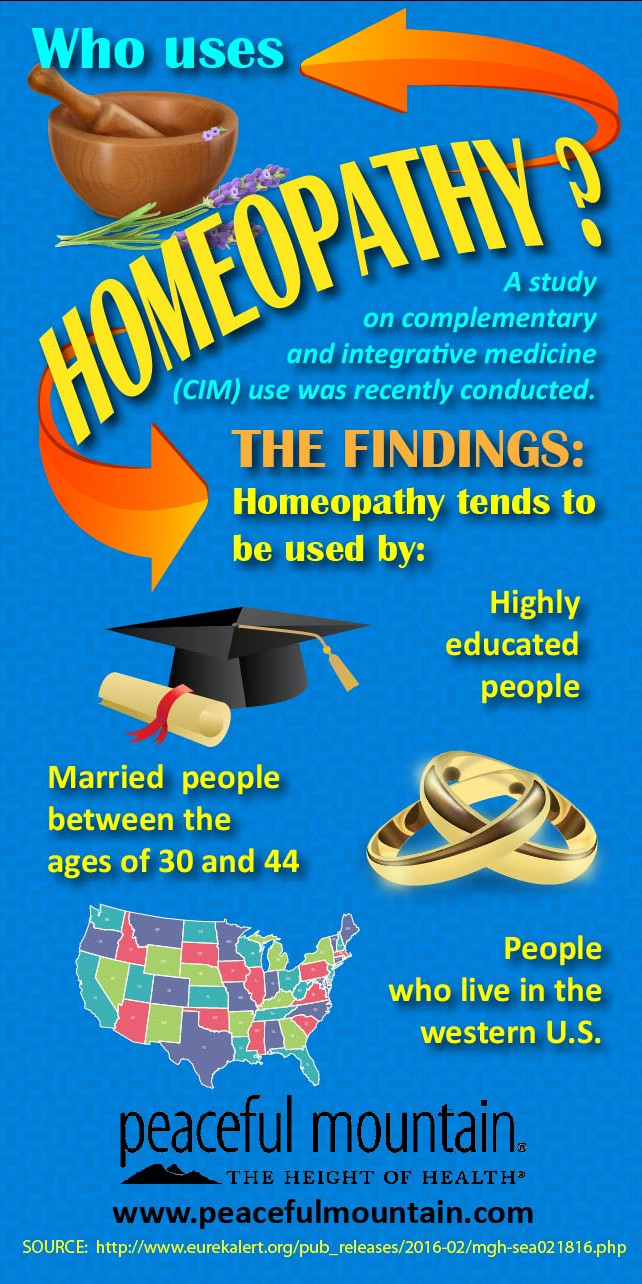 how to study homeopathy at home