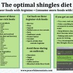 Read More: The Shingles Diet
